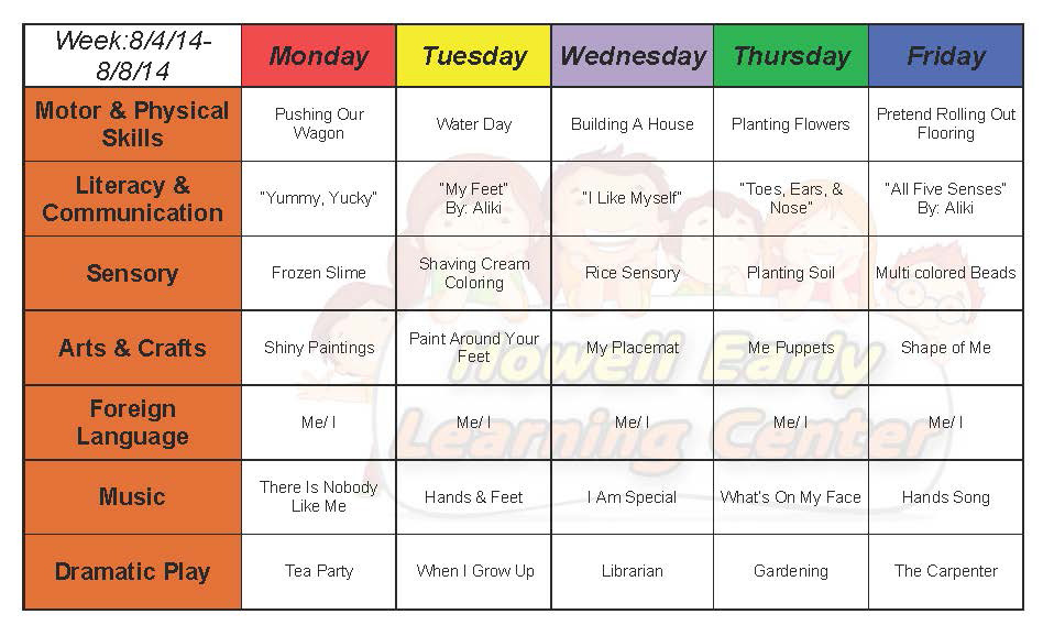 Pin Toddler Weekly Lesson Plan Template On Pinterest Pictures